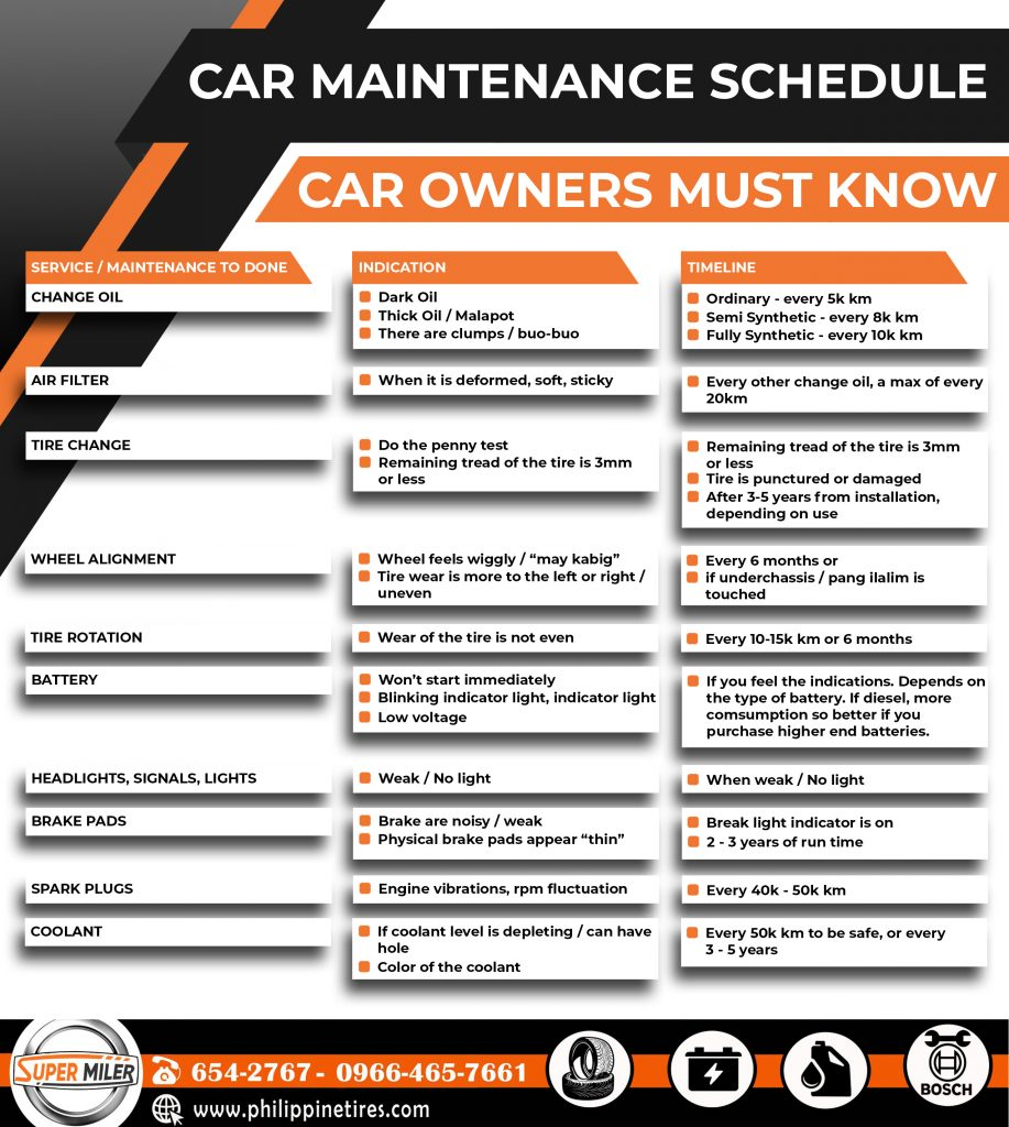 Car Maintainance Schedule Tips