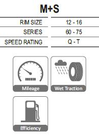 GOODRIDE H188 Specification