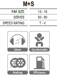 GOODRIDE RP28 Specification