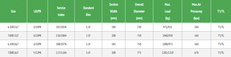 GOODRIDE ST303 Specification